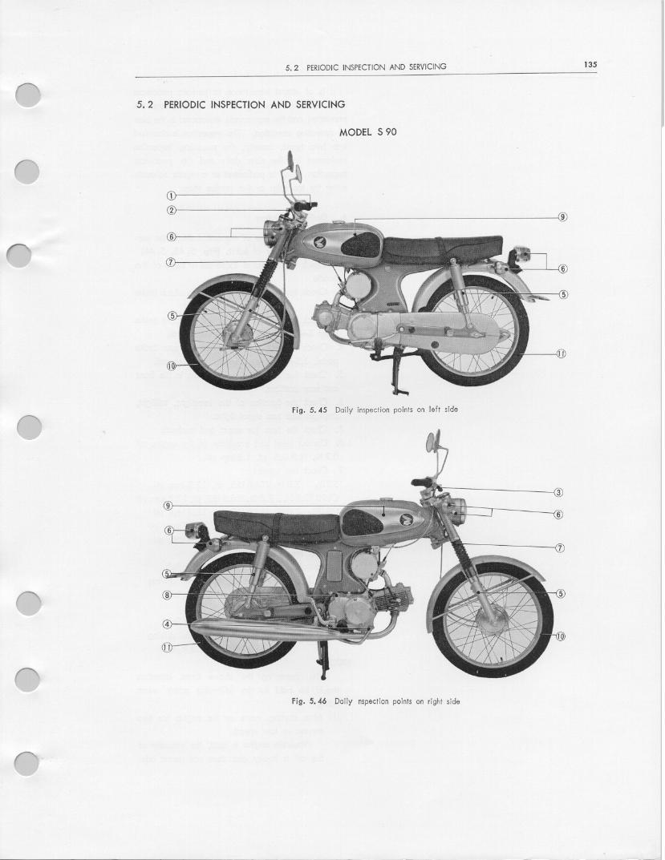 Honda C90: 142.jpg