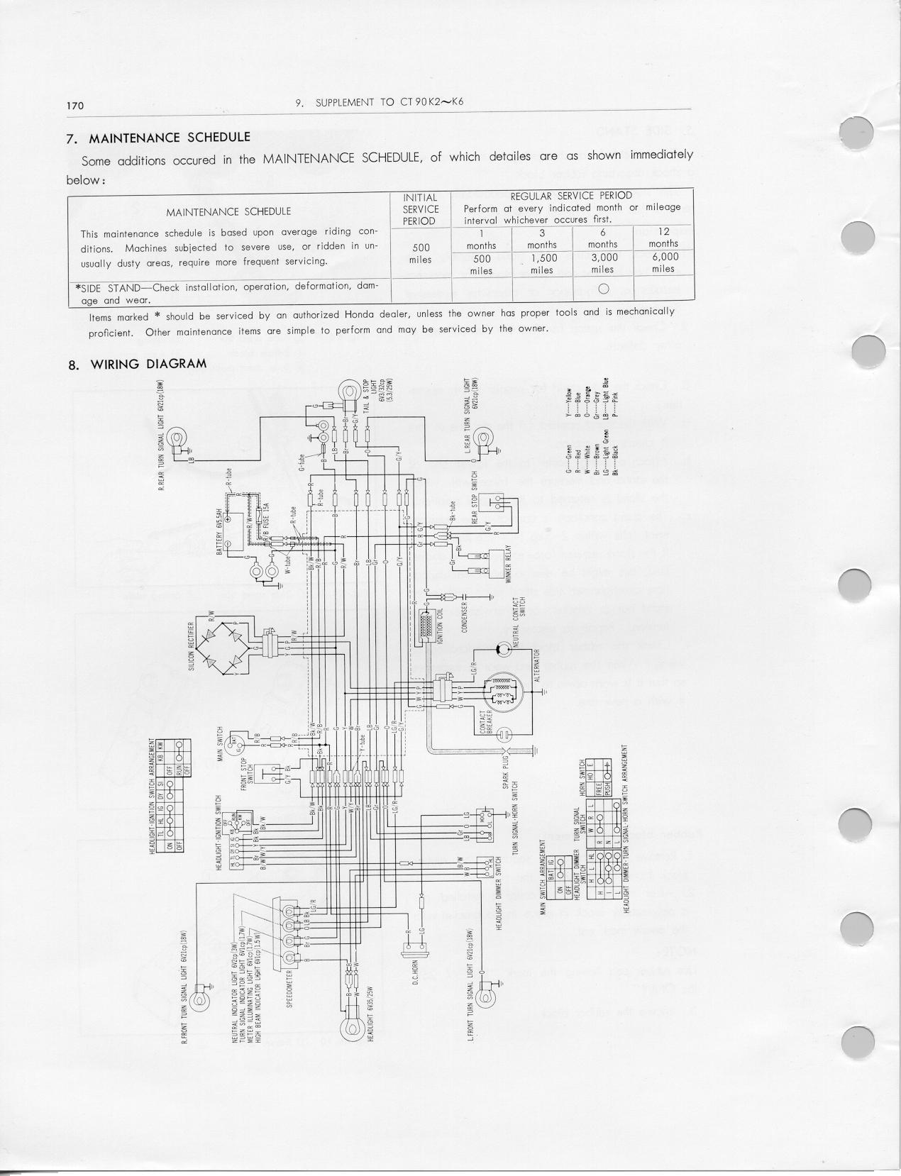 Honda C90: 177.jpg