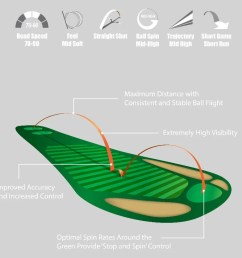 buy volvik crystal golf balls [ 971 x 836 Pixel ]