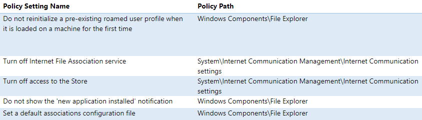 Group Policy Objects – VDA User Settings – Carl Stalhood
