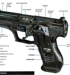walther p99 diagram wiring diagram yer walther p99 exploded diagram walther p99 exploded diagram [ 1090 x 878 Pixel ]