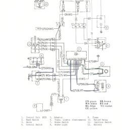 bmw 7 series 1985 e23 cruise control 2003 bmw 325i fuse diagram 1985 bmw 745li fuse [ 960 x 1242 Pixel ]