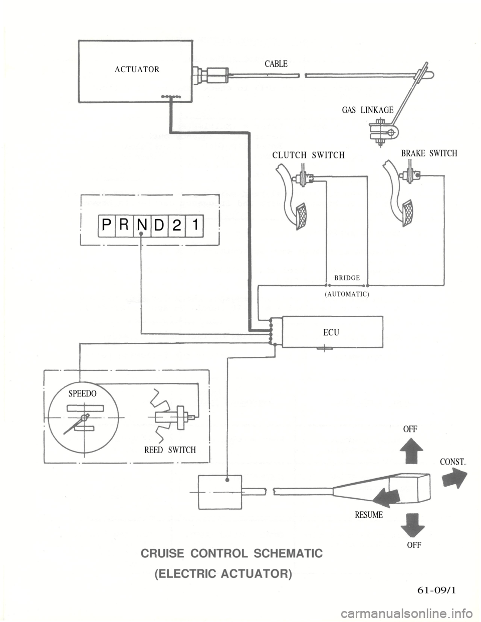 hight resolution of bmw e28 electrical diagram