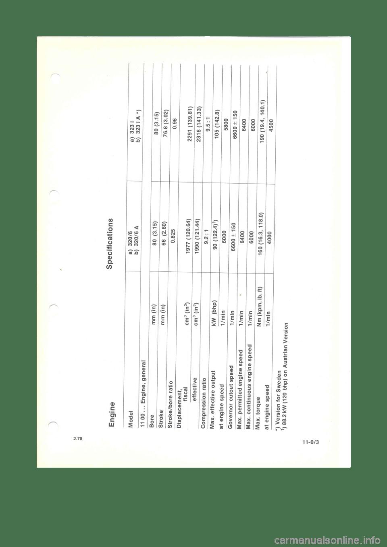medium resolution of bmw 320i 1980 e21 m20 engine workshop manual