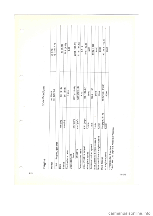 small resolution of bmw 320i 1980 e21 m20 engine workshop manual