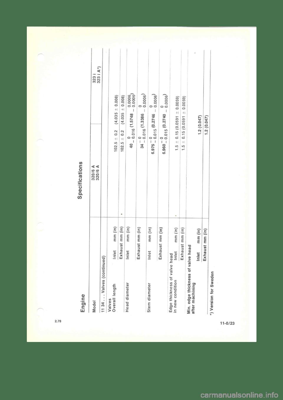 medium resolution of bmw 320i 1977 e21 m20 engine workshop manual
