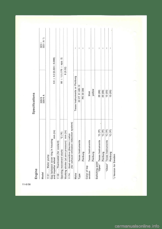 medium resolution of bmw 320i 1977 e21 m20 engine workshop manual renault megane window switch wiring diagram