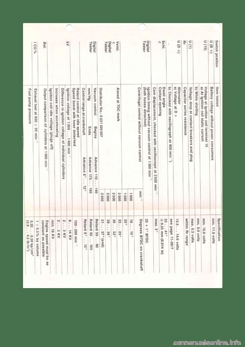 small resolution of bmw 320i 1979 e21 m20 engine workshop manual