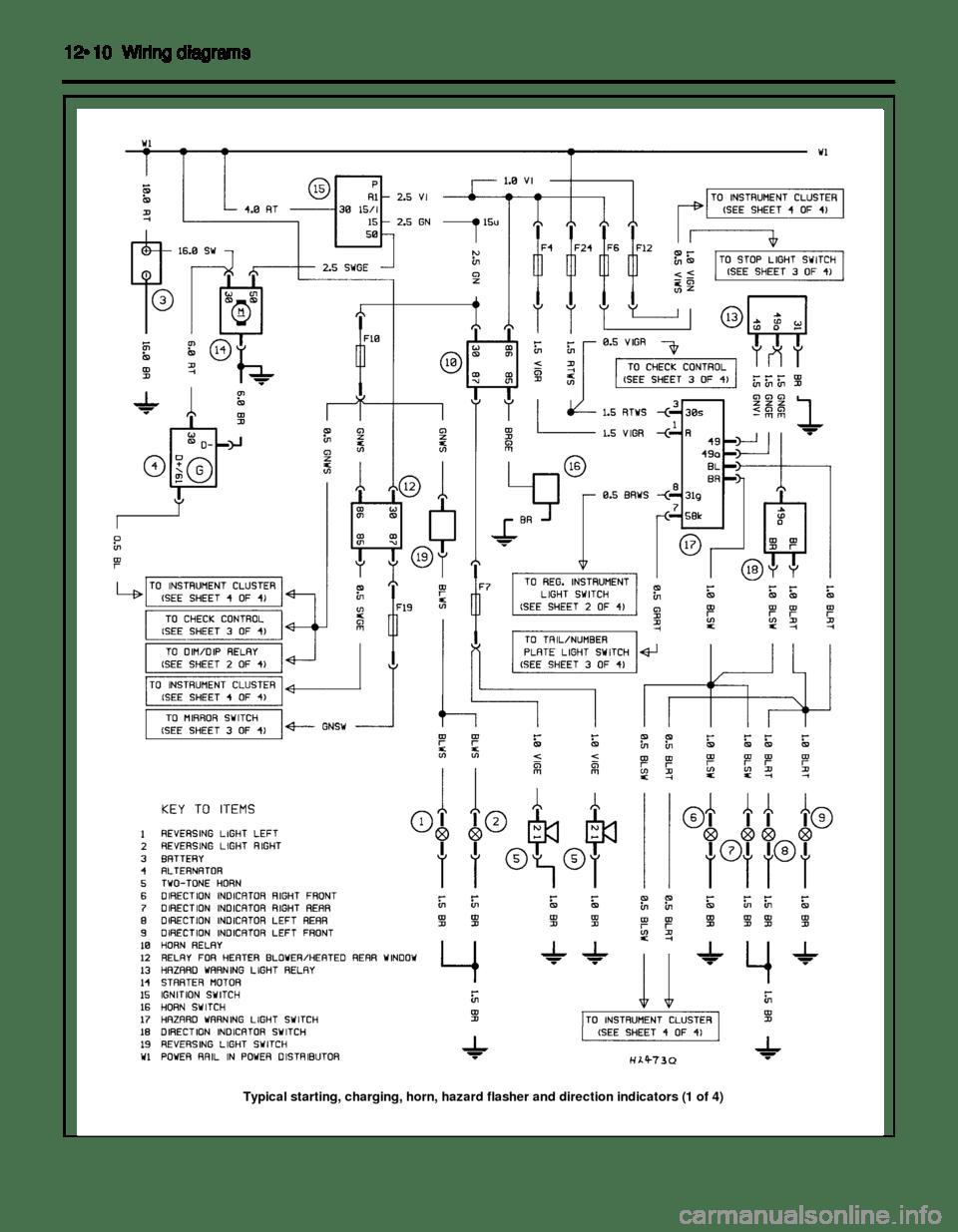 BMW 3 SERIES 1988 E30 Workshop Manual