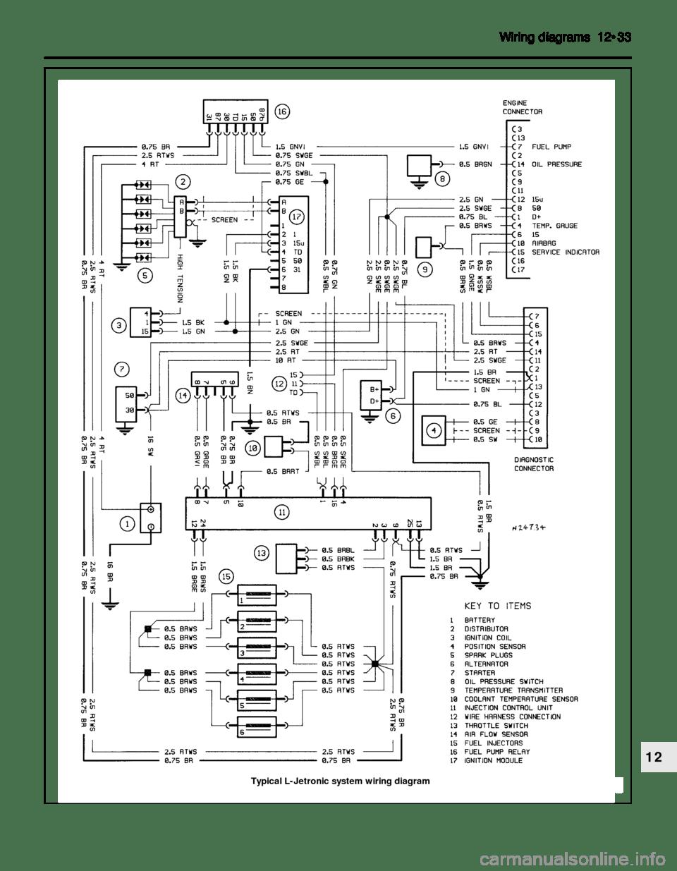 bmw 1 series battery wiring