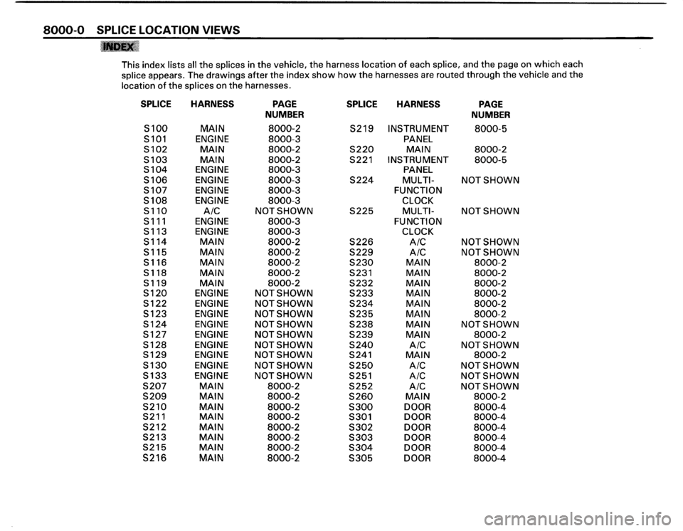 BMW 318is 1991 E30 Electrical Troubleshooting Manual