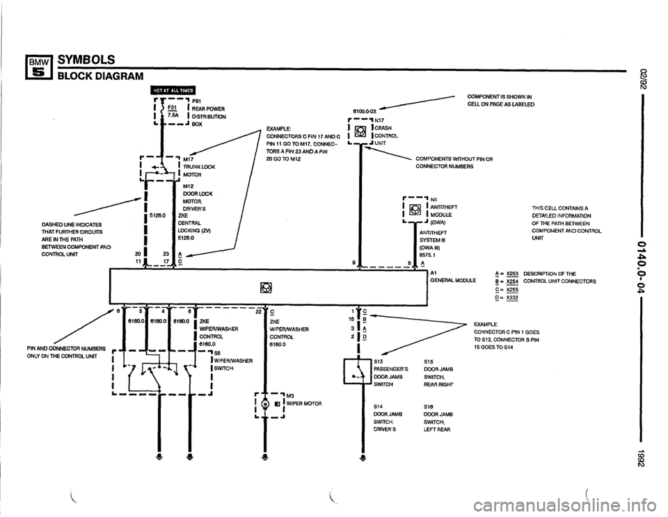 BMW M5 1991 E34 Electrical Troubleshooting Manual