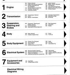 wiring diagram for bmw e36 wiring free wiring diagrams 1998 bmw 328i coupe 1996 bmw 328i [ 960 x 1357 Pixel ]