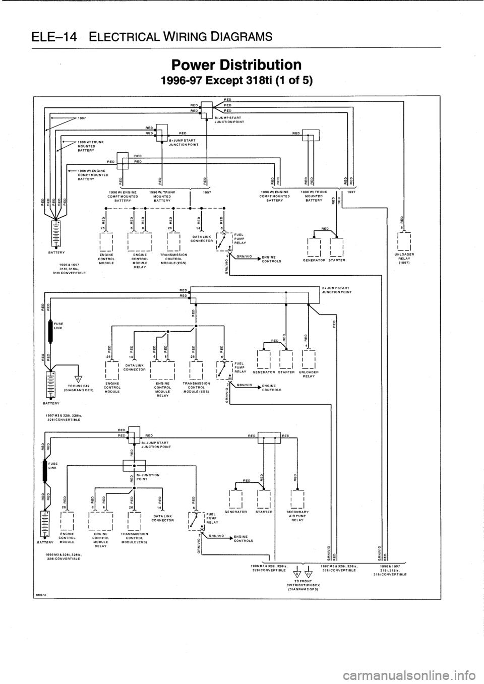 1997 bmw 328i convertible fuse box