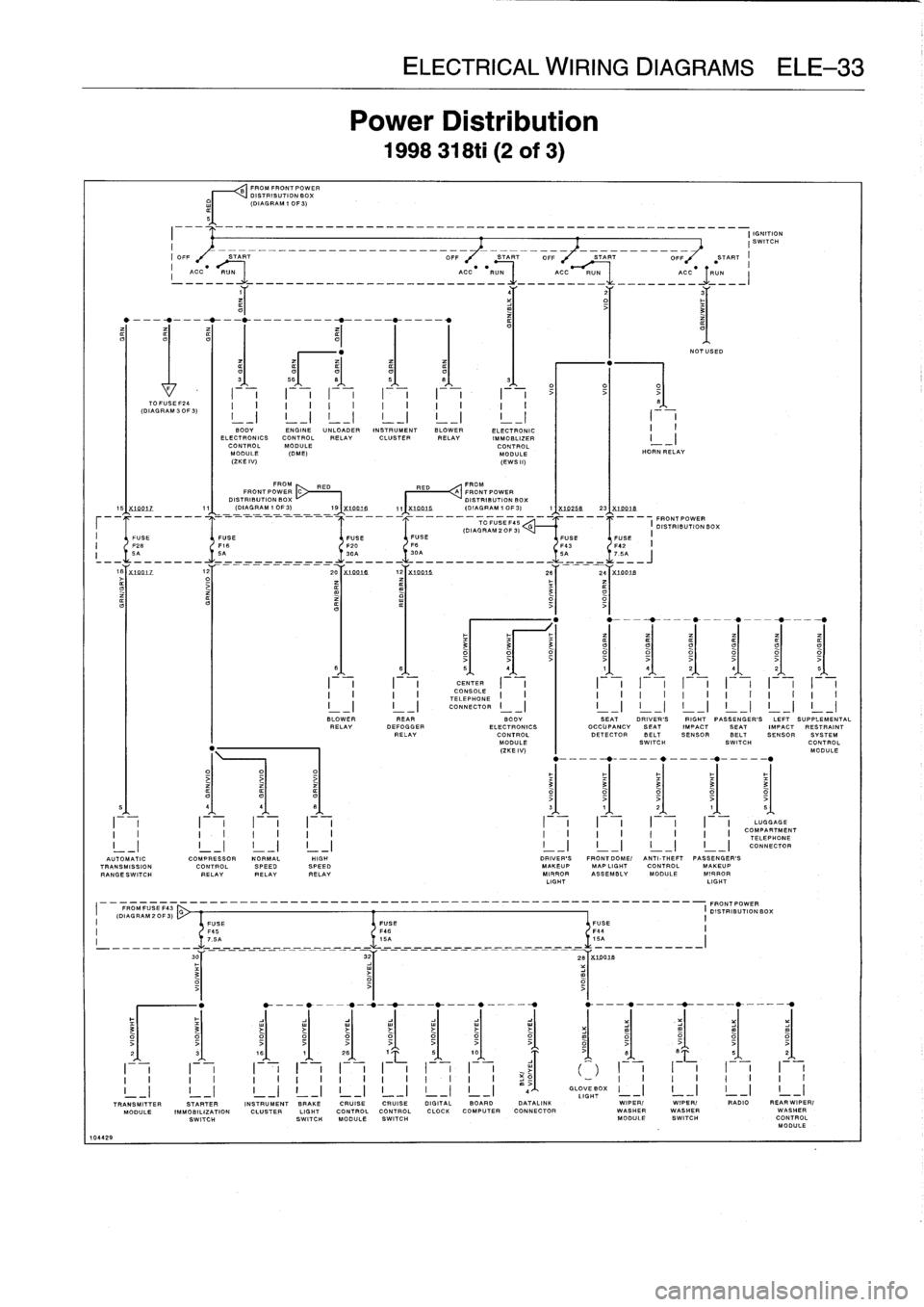 hight resolution of bmw 323i 1996 e36 workshop manual