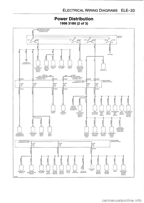 small resolution of bmw 323i 1996 e36 workshop manual