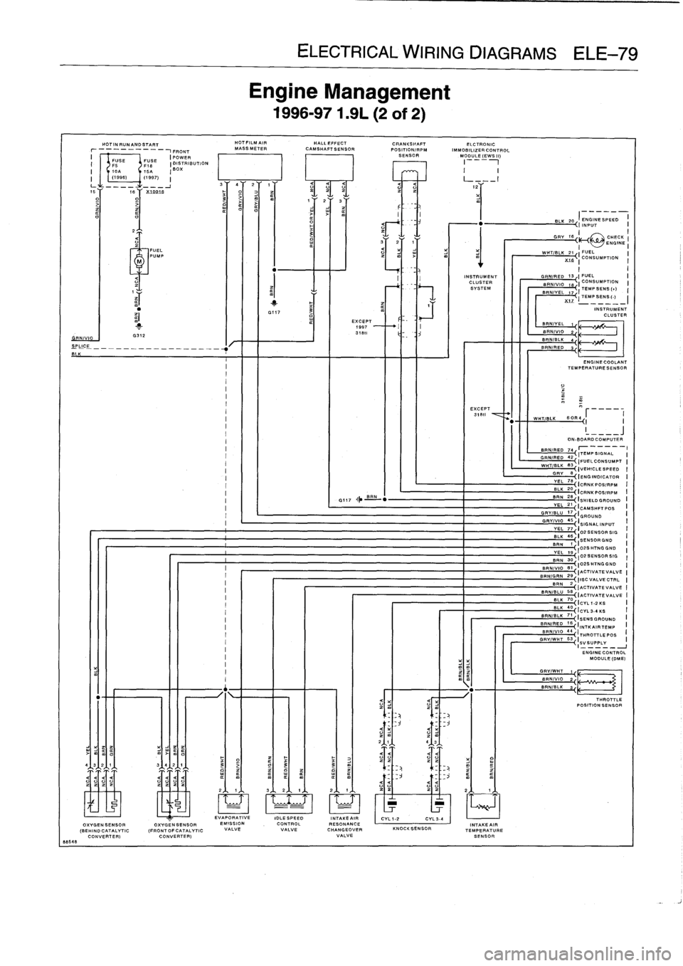 Wiring Diagram Database: Bmw E39 Wiring Diagram Pdf