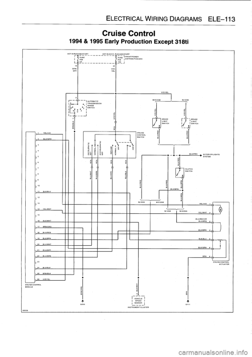 small resolution of bmw e36 automatic transmission wiring diagram