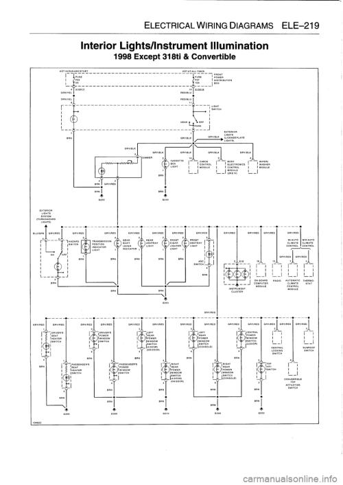 small resolution of bmw e36 instrument panel wiring diagram jeffdoedesign com bmw e36 instrument cluster wiring diagram bmw e36 instrument cluster pinout