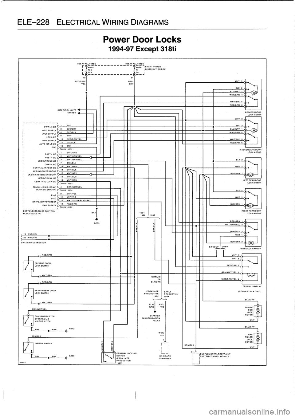 Ehc Wiring Diagram 1999 Bmw 540i Auto Electrical Wiring Diagram 1999 BMW  323I Ehc Wiring Diagram 1999 Bmw 540i