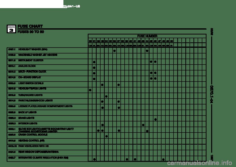 BMW 318i 1997 E36 Electrical Troubleshooting Manual (384