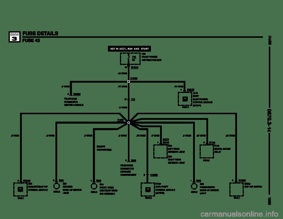 BMW 323i 1998 E36 Electrical Troubleshooting Manual