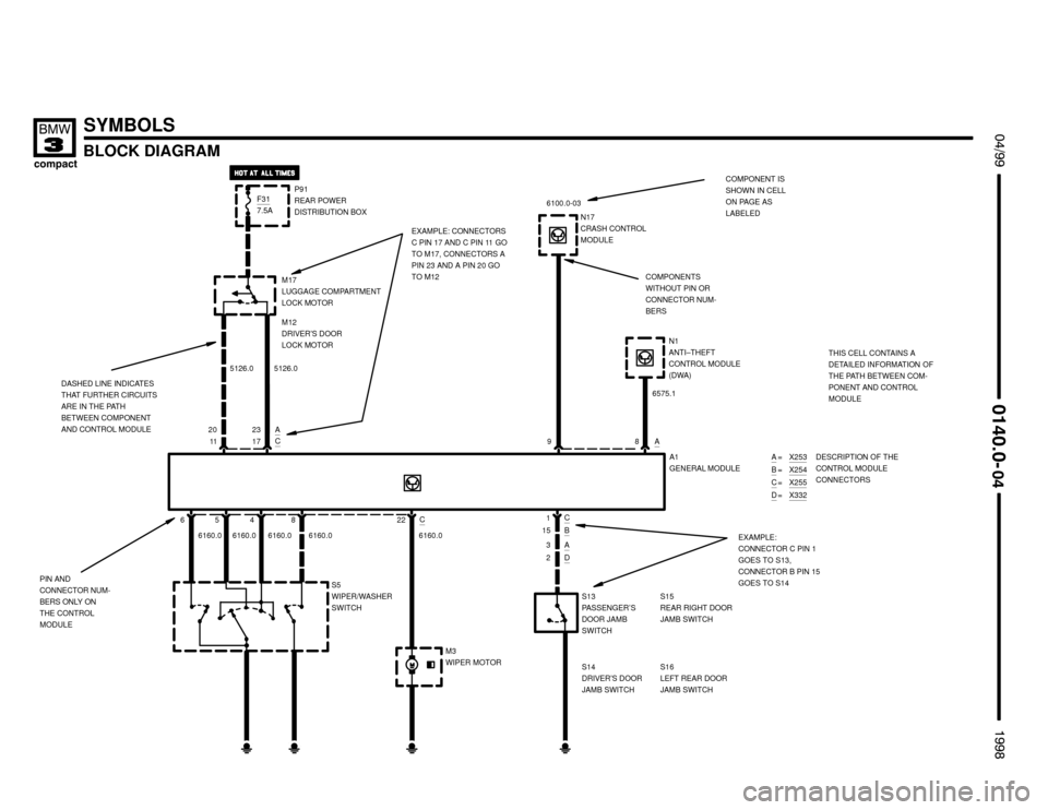 1994 Bmw 325is Wiring Diagram 1994 Bmw 318I Wiring Diagram