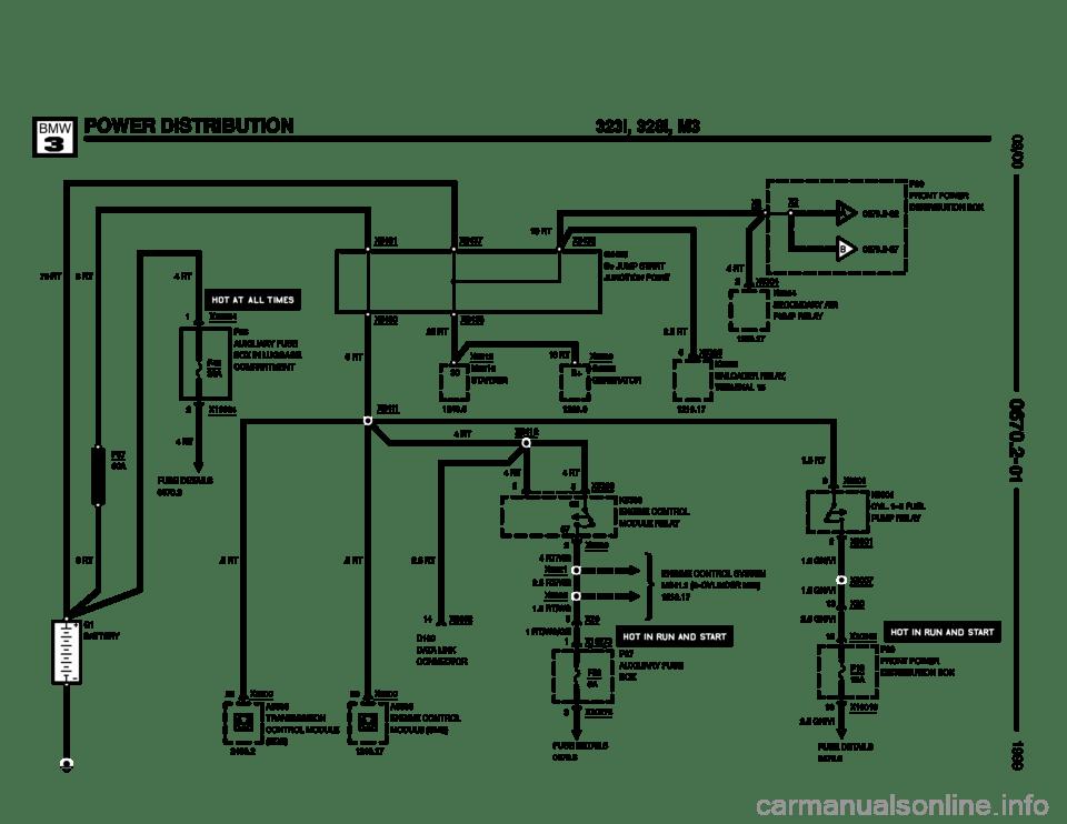 BMW 323i 1999 E36 Electrical Troubleshooting Manual (383