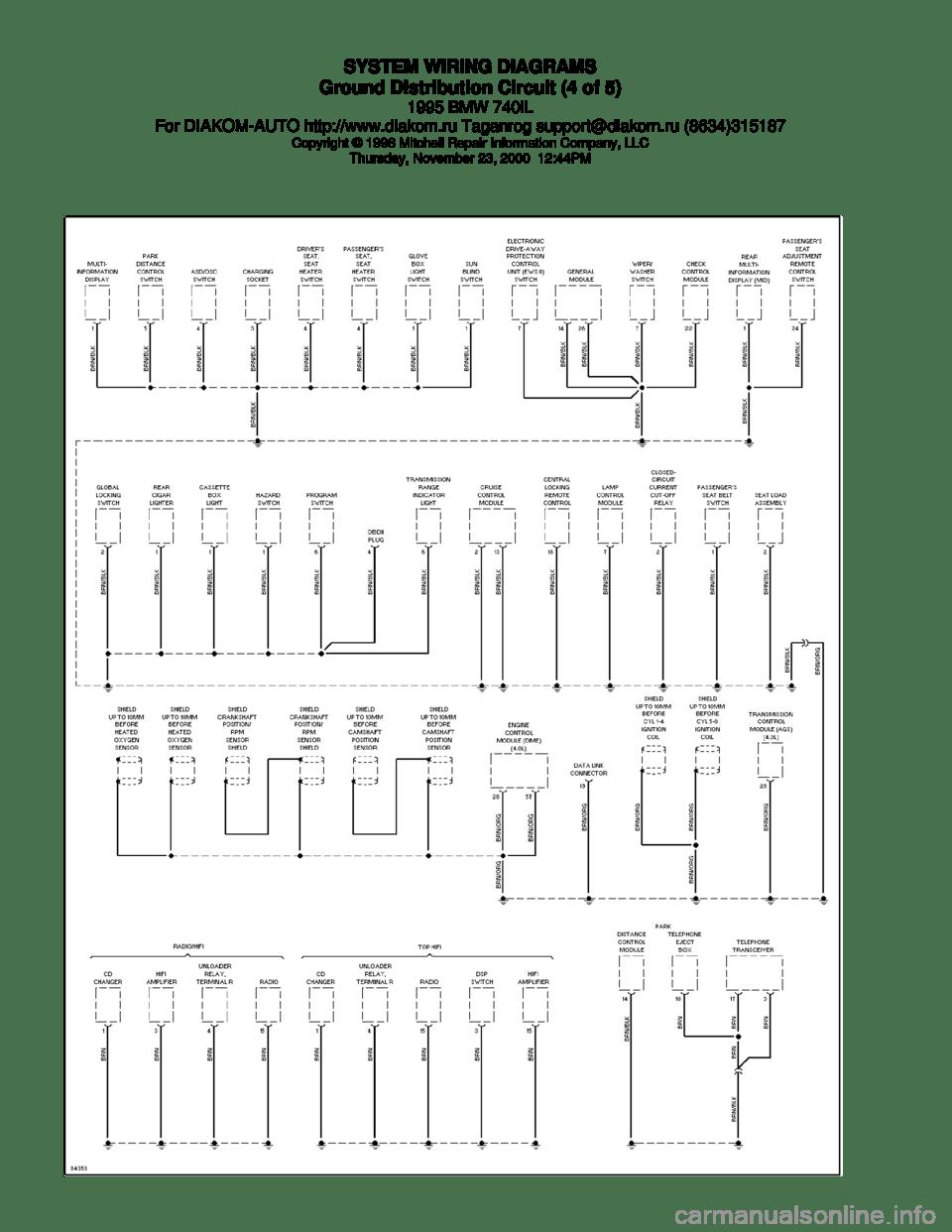 medium resolution of 1998 bmw 740il engine electrical diagram 1998 bmw z3 1998 bmw 740il green 1990 bmw 740il