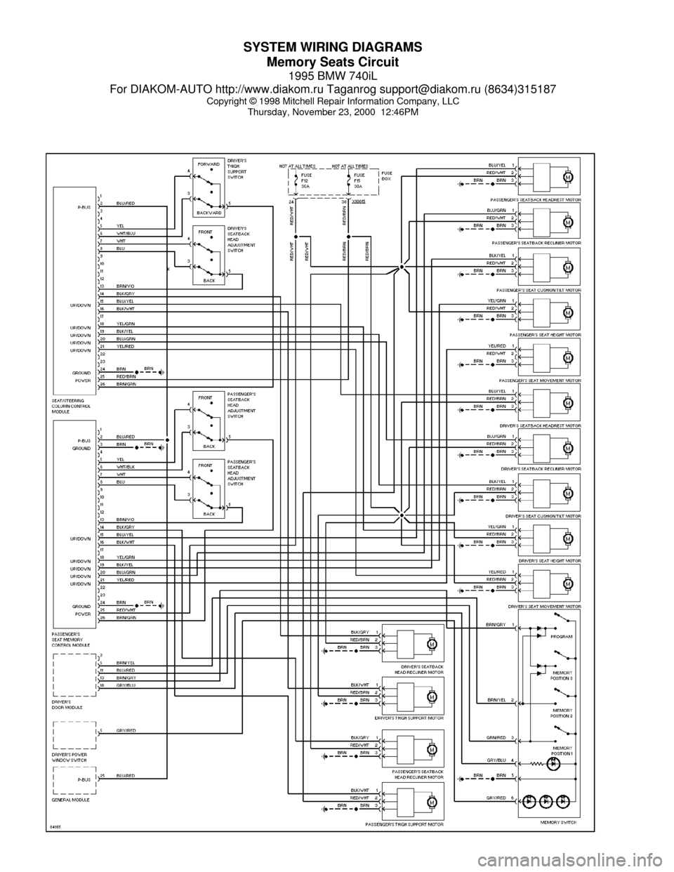 hight resolution of wiring diagram 2000 bmw 740i sport wiring diagrams schema 1999 bmw 740i owner s manual 1999 bmw 740i fuse diagram