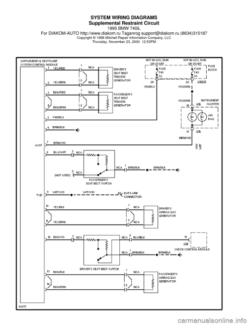 small resolution of 99 bmw 740i fuse box wiring diagrams wiring diagram 2011 ford f 150 fuse diagram
