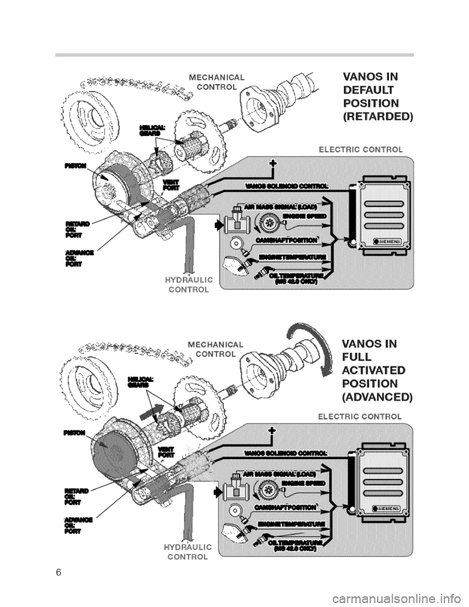 BMW X5 2001 E53 M62TU Engine Workshop Manual