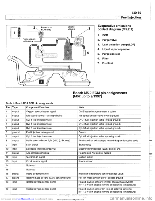 small resolution of bmw m62 engine diagram 1998