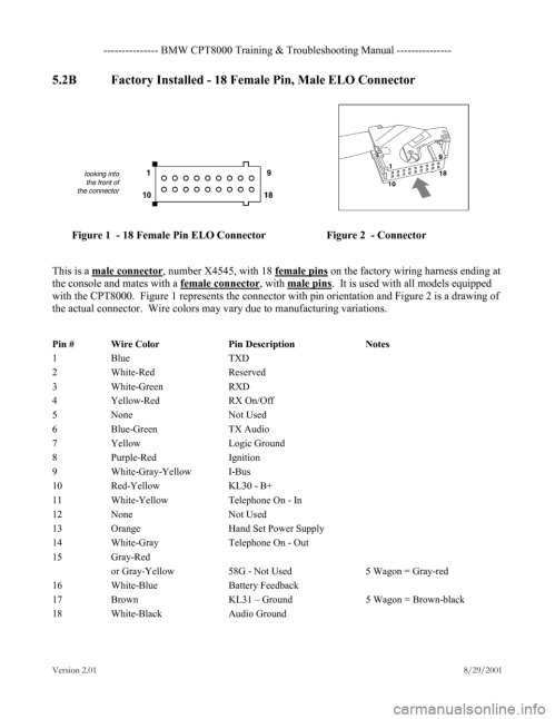 small resolution of bmw 3 series 2000 e46 cpt8000 electrical connectors and wiring diagrams workshop manual