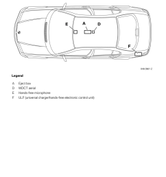 bmw 3 series 2005 e46 bluetooth hadsfree kit upgrade installation instruction manual [ 960 x 1358 Pixel ]