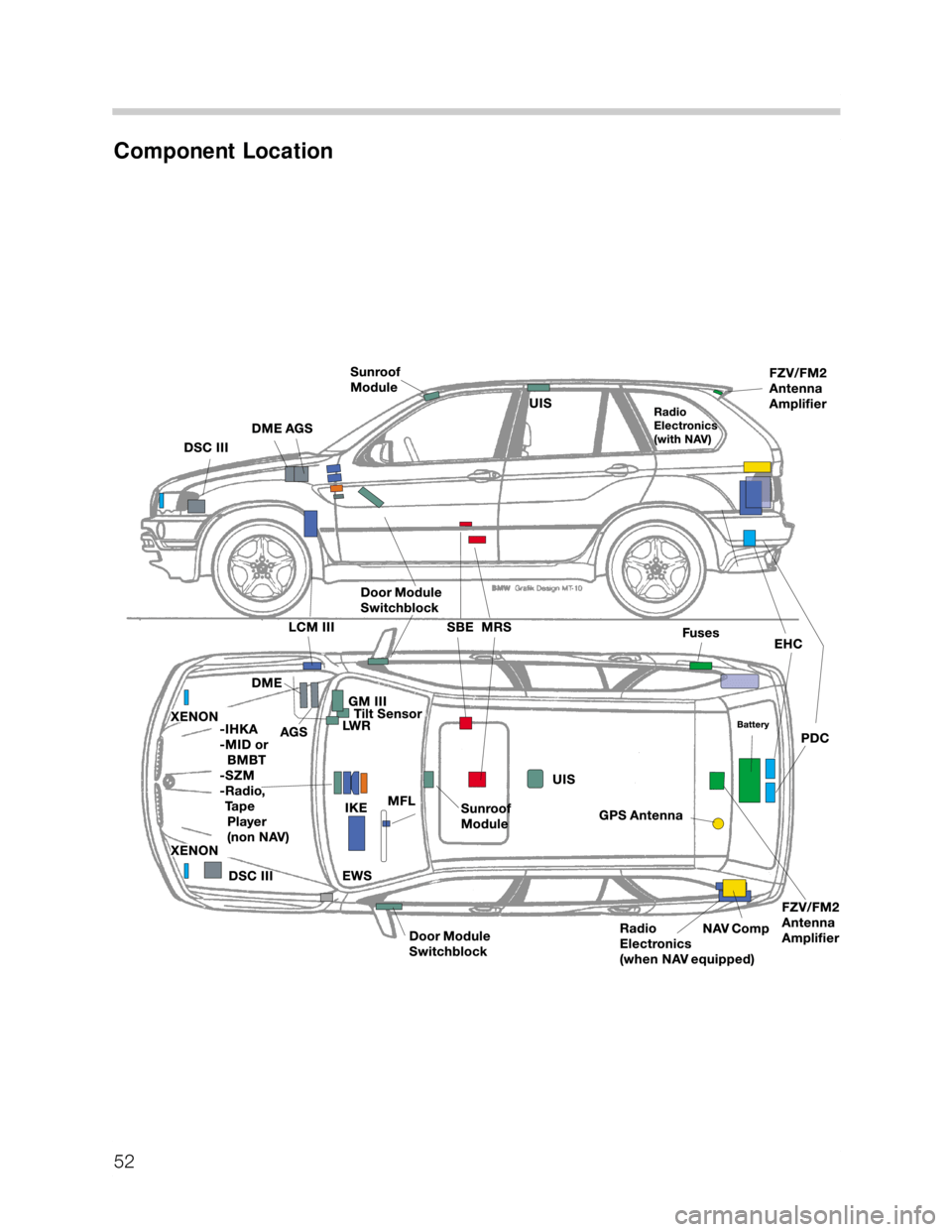 BMW X5 2000 E53 Workshop Manual