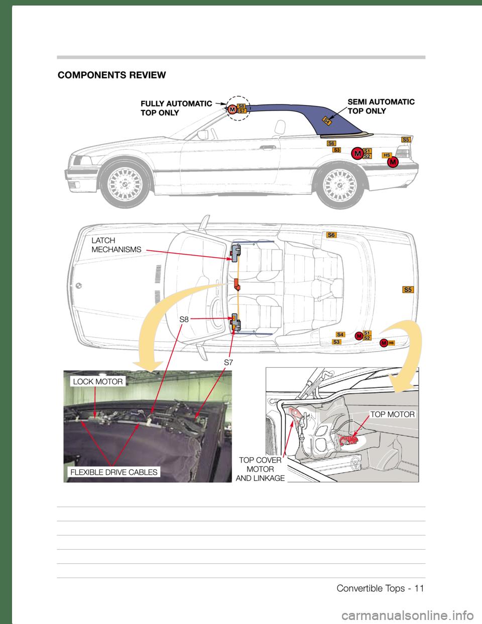 medium resolution of e36 convertible fuse box