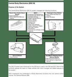 seat wiring diagram bmw m5 [ 960 x 1242 Pixel ]