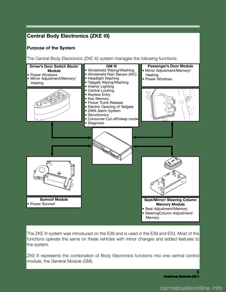 medium resolution of seat wiring diagram bmw m5