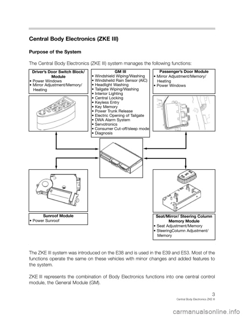 small resolution of seat wiring diagram bmw m5