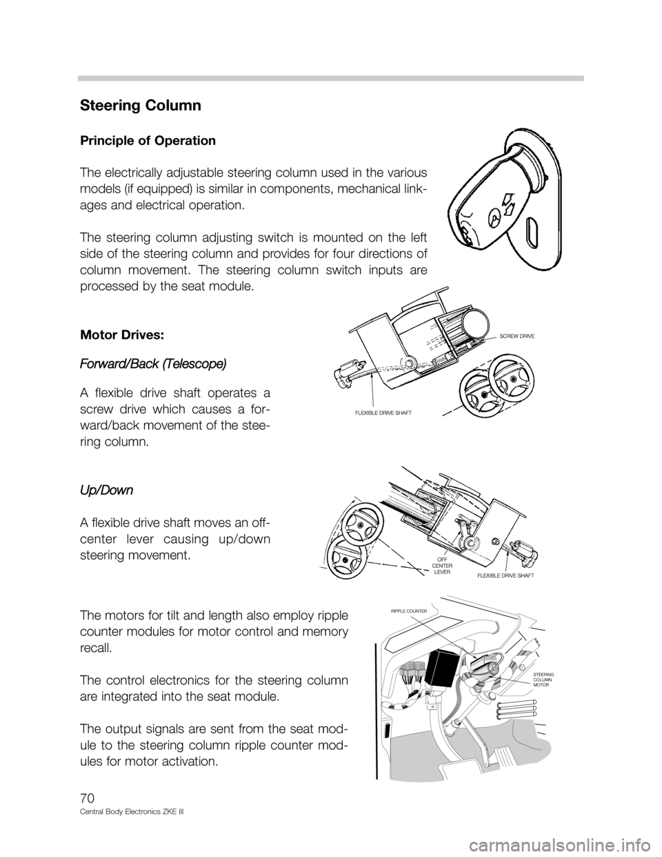 1989 Mercury Tracer Wiring Diagram Bmw X5 Manual Auto Electrical 2003 E53 Central Body Electronics Zke