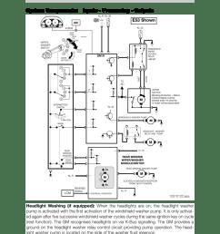 2003 bmw x5 engine diagram wiring diagrams favorites03 bmw x5 engine diagram wiring diagram completed 03 [ 960 x 1242 Pixel ]