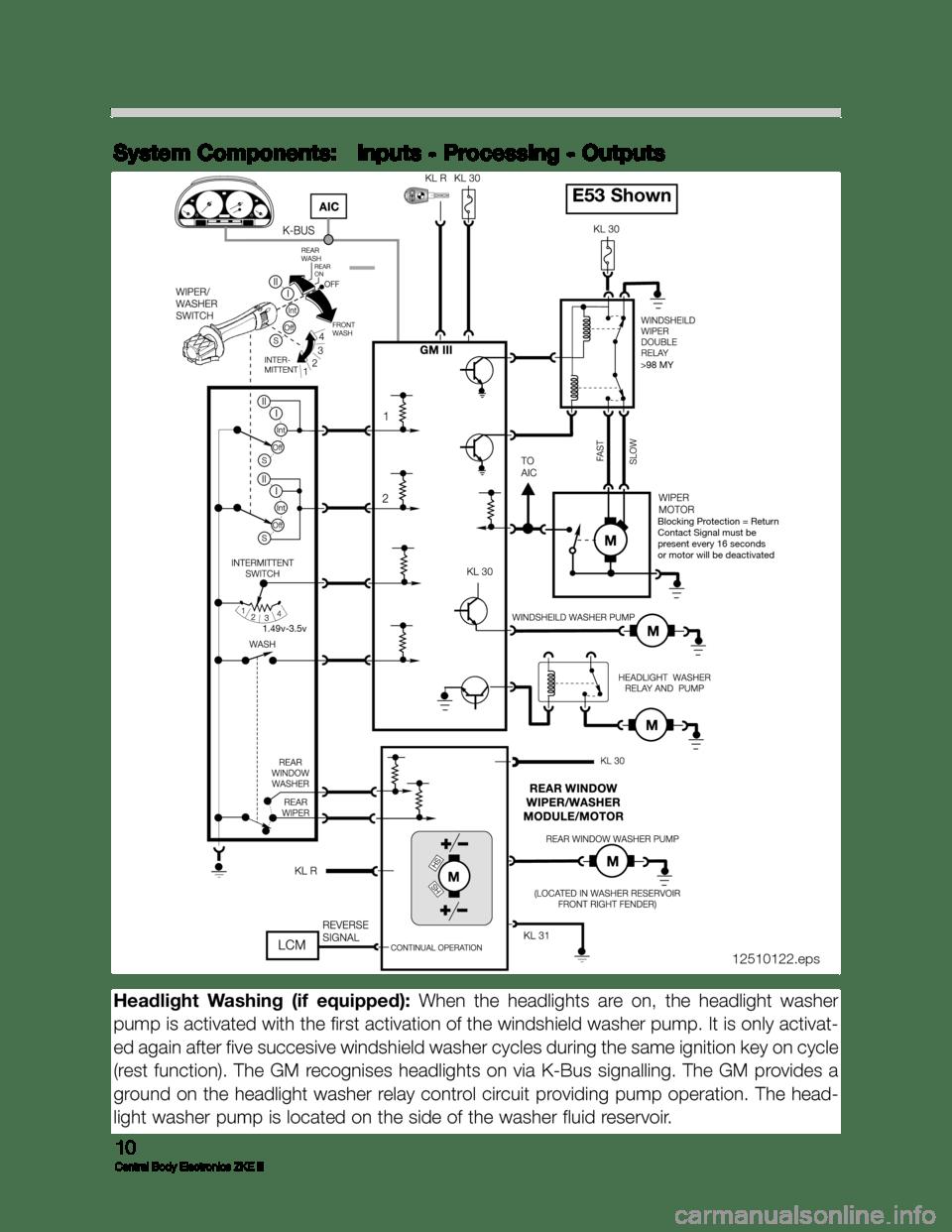 medium resolution of 2003 bmw x5 engine diagram wiring diagrams favorites03 bmw x5 engine diagram wiring diagram completed 03