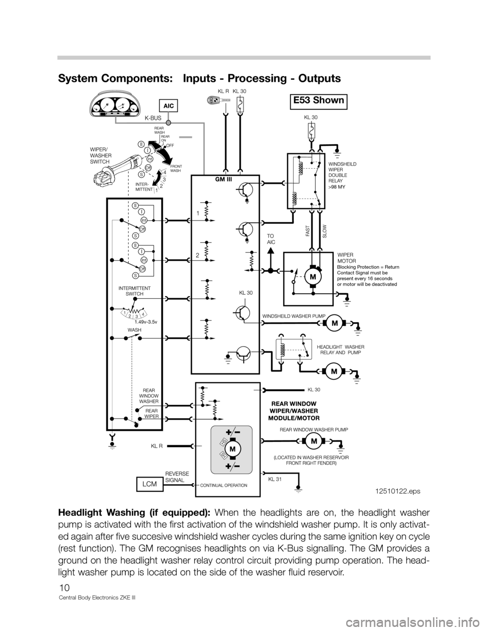 hight resolution of 2003 bmw x5 engine diagram wiring diagrams favorites03 bmw x5 engine diagram wiring diagram completed 03