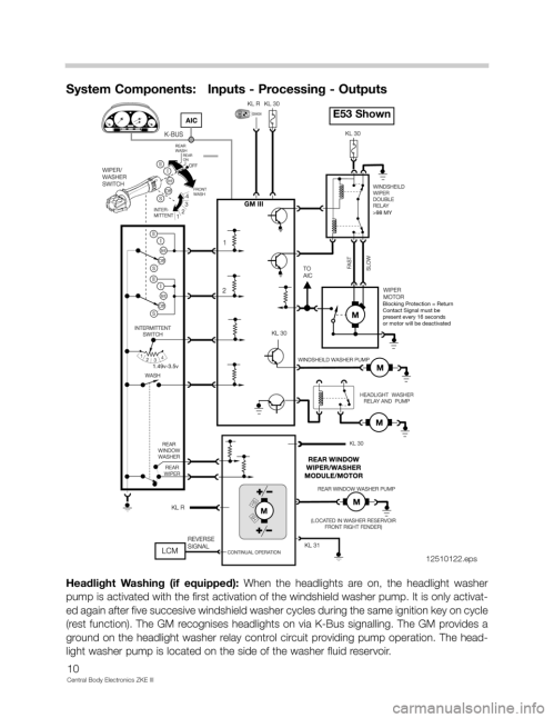 small resolution of 2003 bmw x5 engine diagram wiring diagrams favorites03 bmw x5 engine diagram wiring diagram completed 03