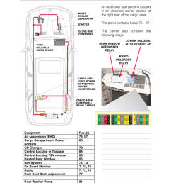 fuse box manual imageresizertool ford 2003 econoline owner 39 s manual pdf download transit automobile econoline view download transit owner s online  [ 960 x 1242 Pixel ]