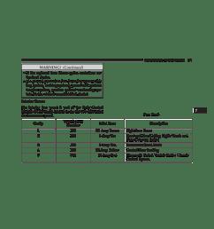 interior fuse box fiat 500 [ 960 x 1242 Pixel ]