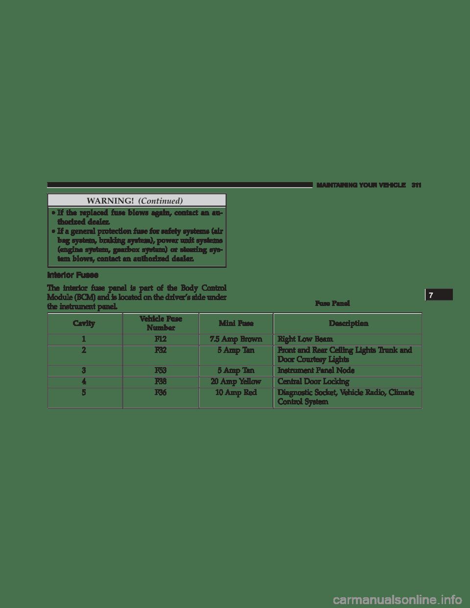 hight resolution of interior fuse box fiat 500
