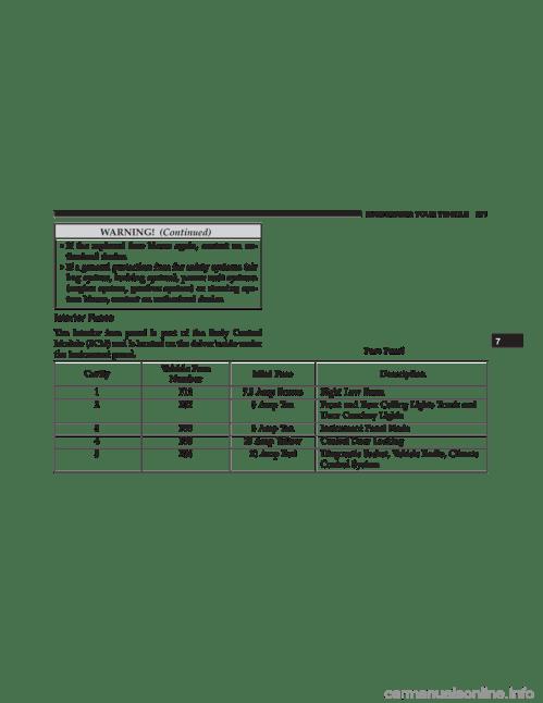 small resolution of interior fuse box fiat 500