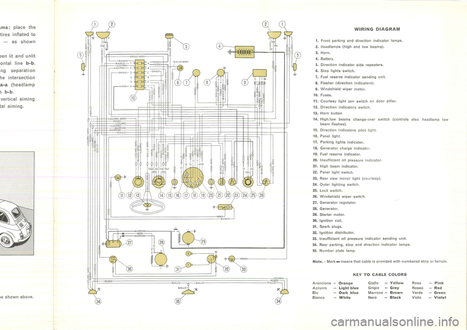 Fiat 500 Abarth Interior Fuse Box Diagram Fiat 500 Radio